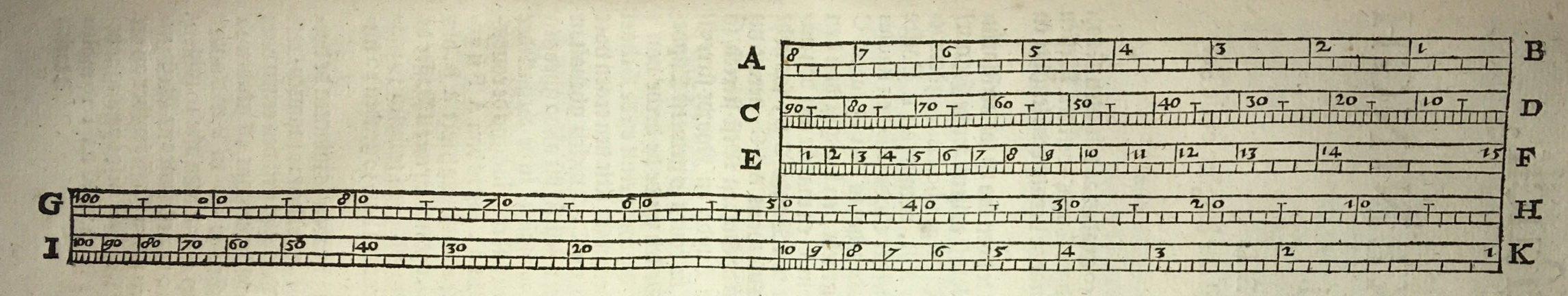 Pleinschaal Abraham de Graef